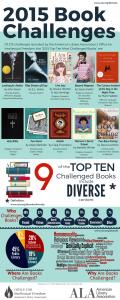 2015 Book Challenges