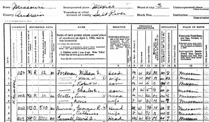 Informants indicated in 1940 Census