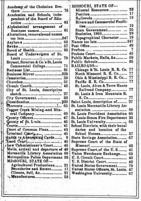 Table of Contents from Campbell &; Richardson's Business Directory (1863)