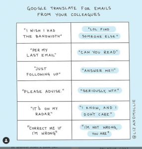 Cartoon showing different examples of email communication and funny interpretations