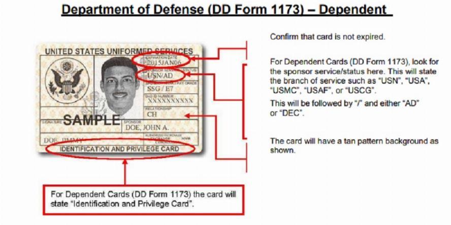 Dependent Card