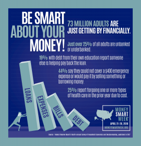 Be smart about your money infographic
