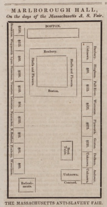 Floor plan of the 1839 Massachusetts Anti-Slavery Fair, with the money raised by each town, labeled.