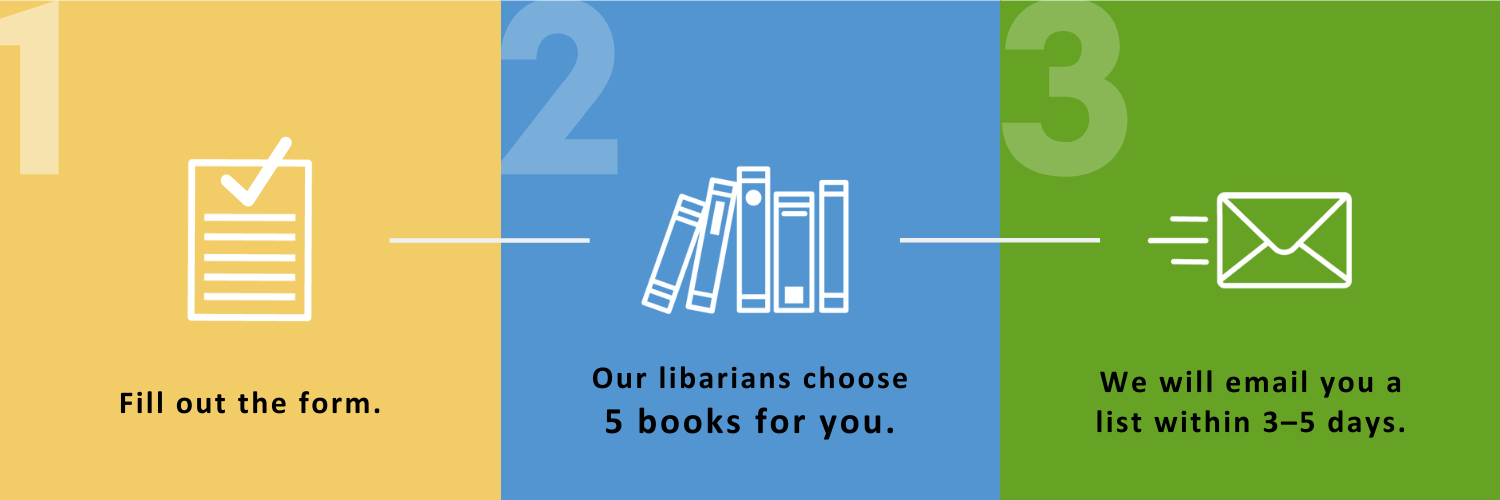 1. Fill out the form. 2. Our librarians choose 5 books for you. 3. We will send you a list within 3-5 days.