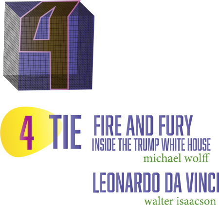 Fire and Fury Book and Leonardo Book tie for 4th most checked out