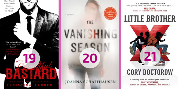 21 Authors Who Write Fanfiction | Lawrence Public Library