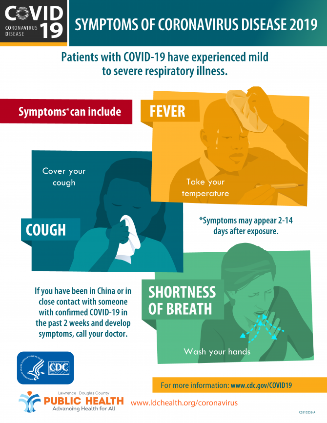 Information regarding the symptoms of coronavirus disease 2019 provided by the CDC