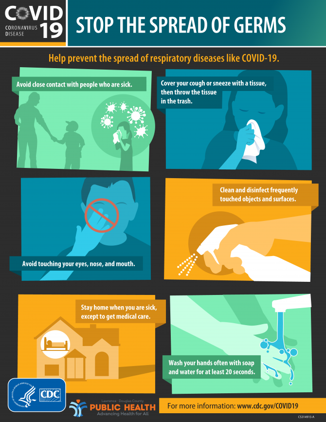 Information provided by the CDC to Stop the Spread of Germs Coronavirus Disease 19