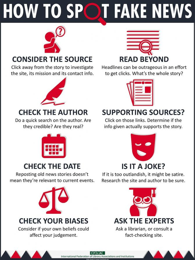 How to Spot Fake News Infographic