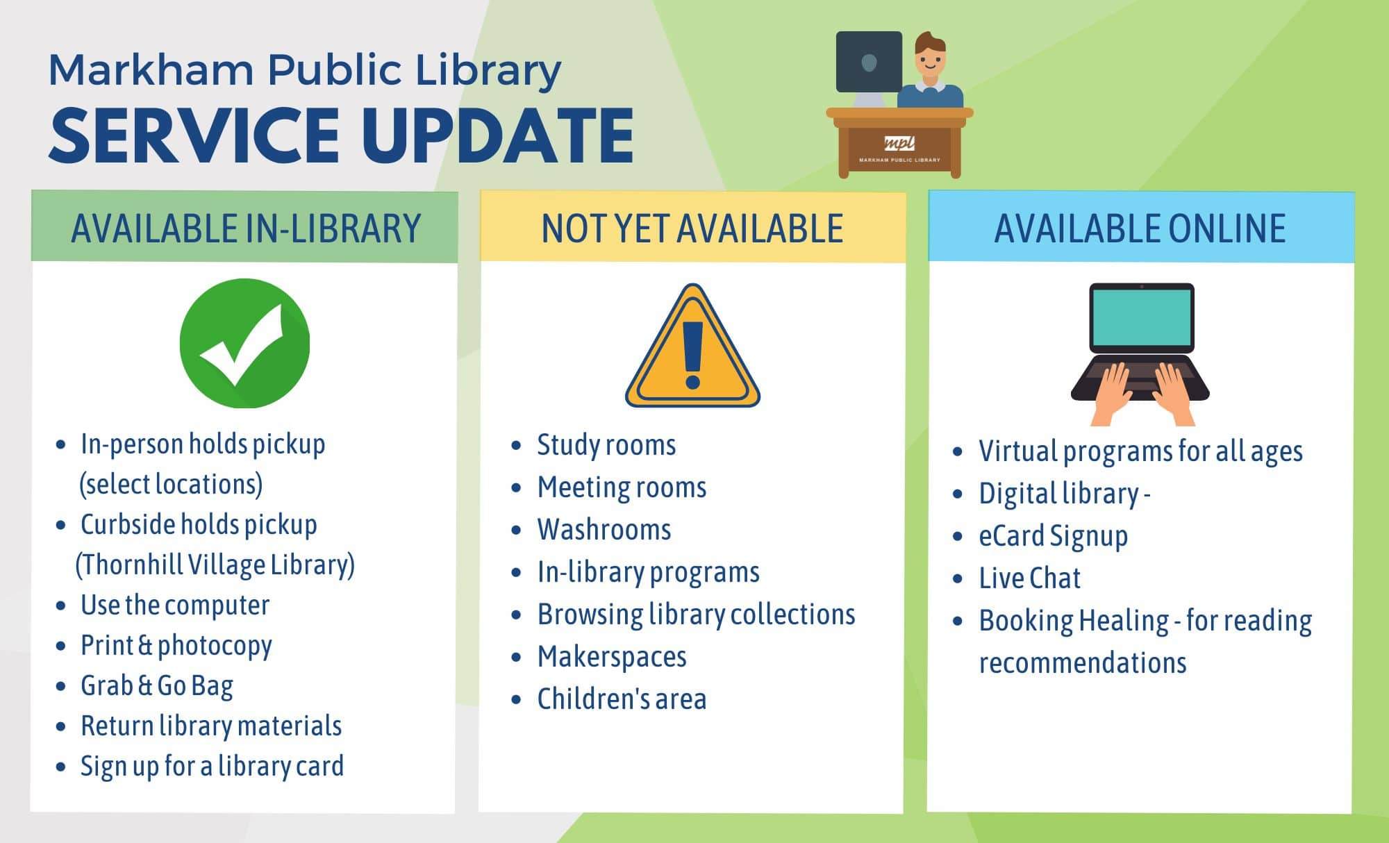 Service Update Chart
