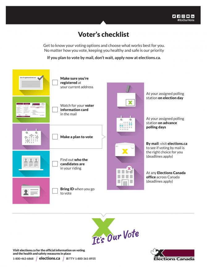 voting checklist-1