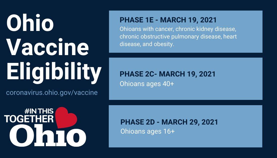 Ohio Vaccine Eligibility or March 19