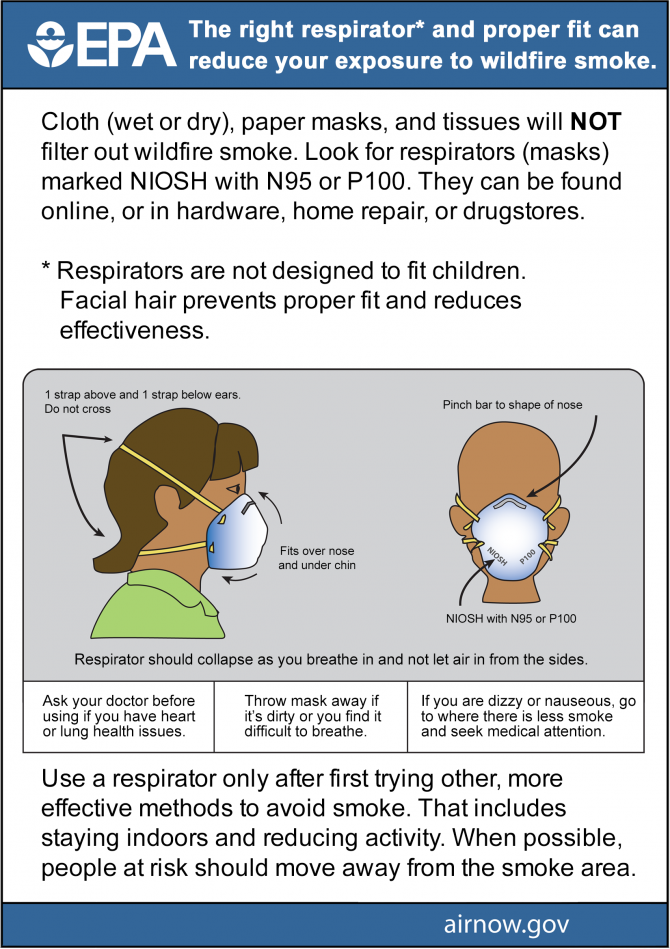 the-right-respirator-and proper-fit-508_0